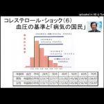 血圧とコレステロール値を薬なしで下げる方法